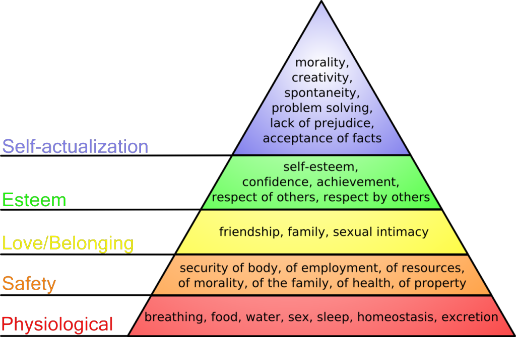 1280px-Maslow's_hierarchy_of_needs